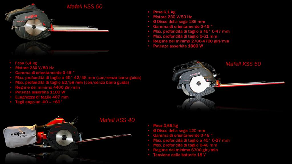Negozio Mafell KSS 40 - KSS 50 - KSS 60